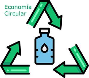 Economía Circular, un valor añadido y necesario